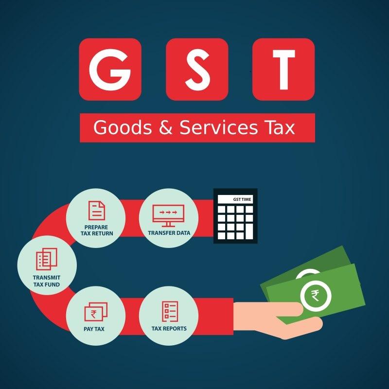 Online GST Registration- A complete Guide | Smartauditor