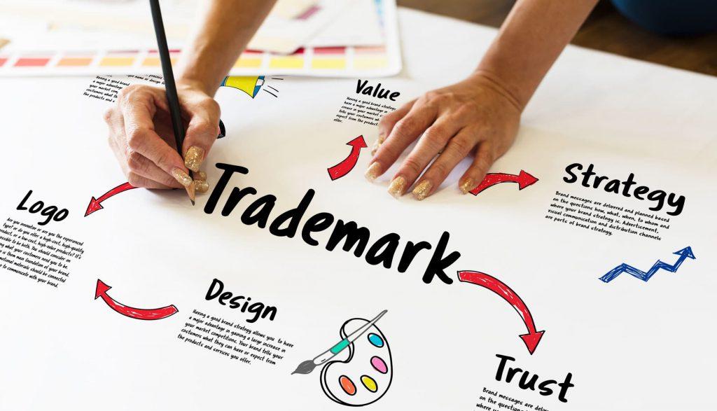 brand registration process